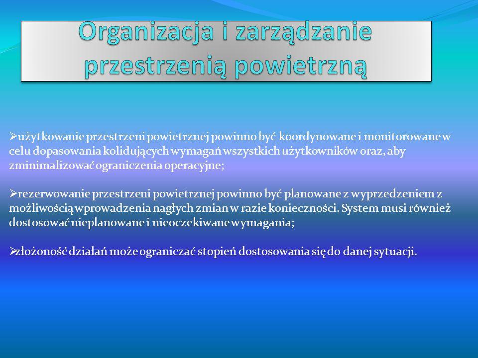 Organizacja i zarządzanie przestrzenią powietrzną