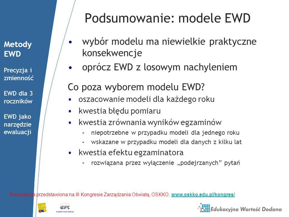 Podsumowanie: modele EWD