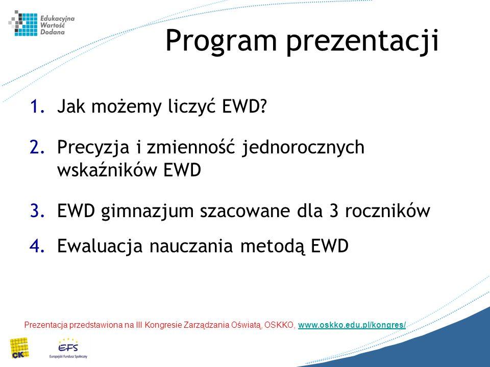 Program prezentacji Jak możemy liczyć EWD