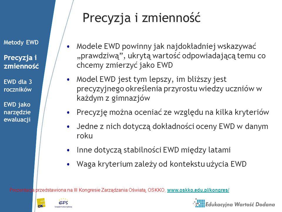 Precyzja i zmienność Metody EWD. Precyzja i zmienność. EWD dla 3 roczników. EWD jako. narzędzie.