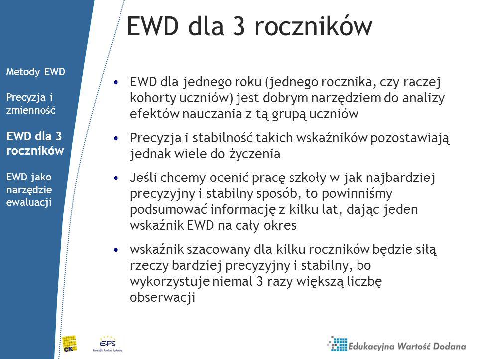 EWD dla 3 roczników Metody EWD. Precyzja i zmienność. EWD dla 3 roczników. EWD jako. narzędzie.