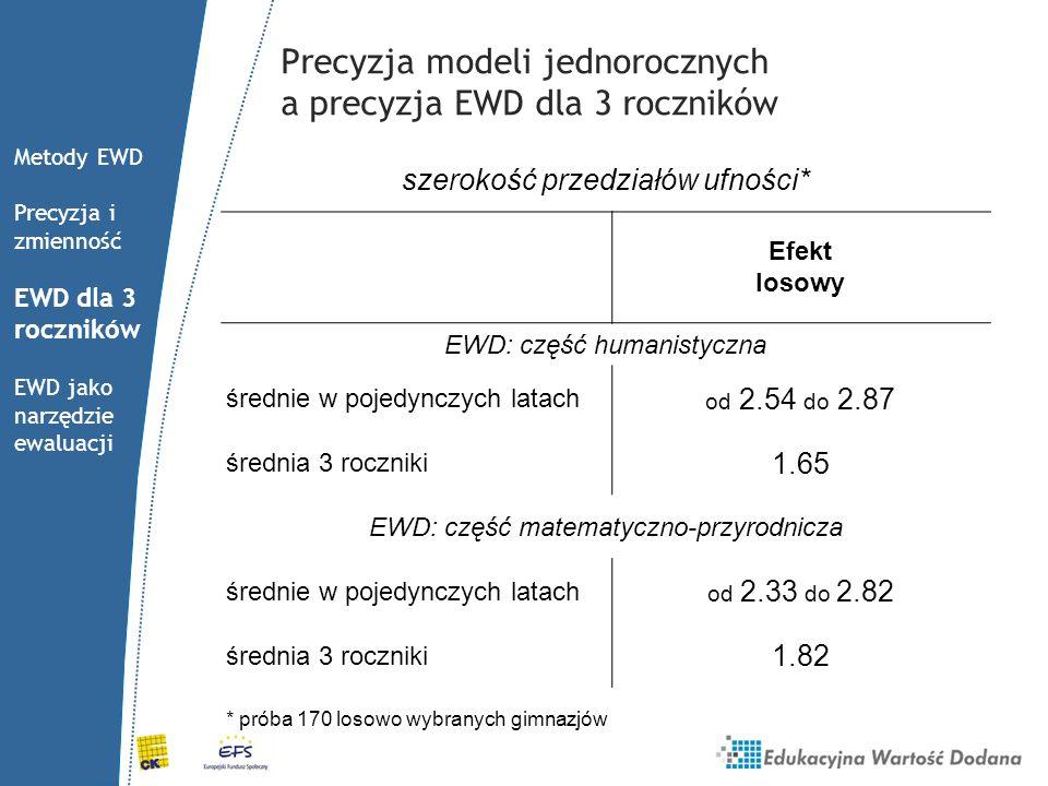Precyzja modeli jednorocznych a precyzja EWD dla 3 roczników