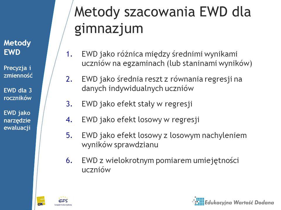Metody szacowania EWD dla gimnazjum