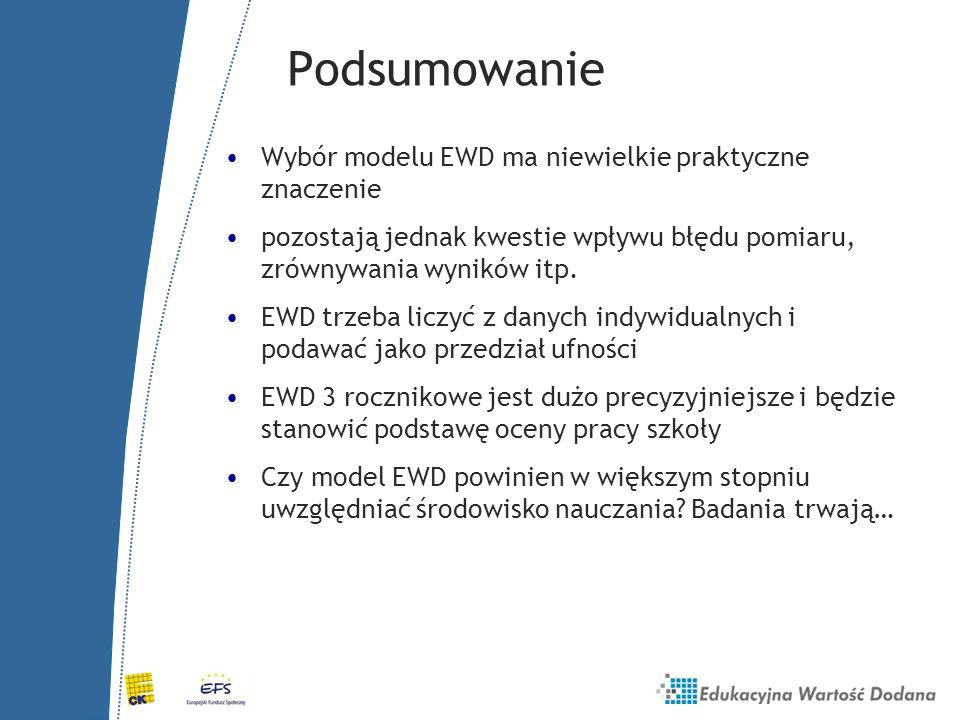 Podsumowanie Wybór modelu EWD ma niewielkie praktyczne znaczenie