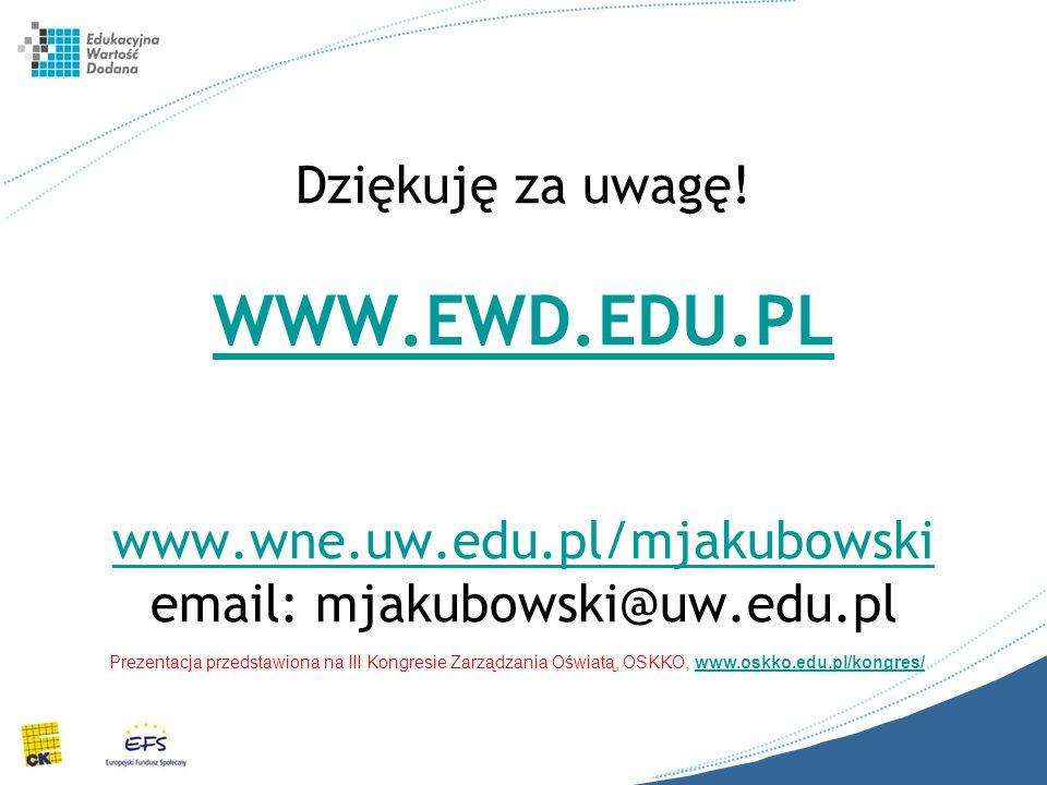 Dziękuję za uwagę. WWW. EWD. EDU. PL www. wne. uw. edu