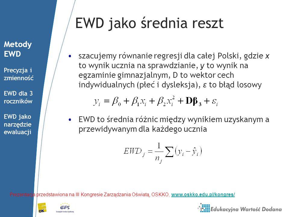 EWD jako średnia reszt Metody EWD
