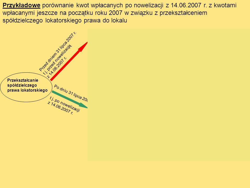 Przykładowe porównanie kwot wpłacanych po nowelizacji z 14. 06. 2007 r