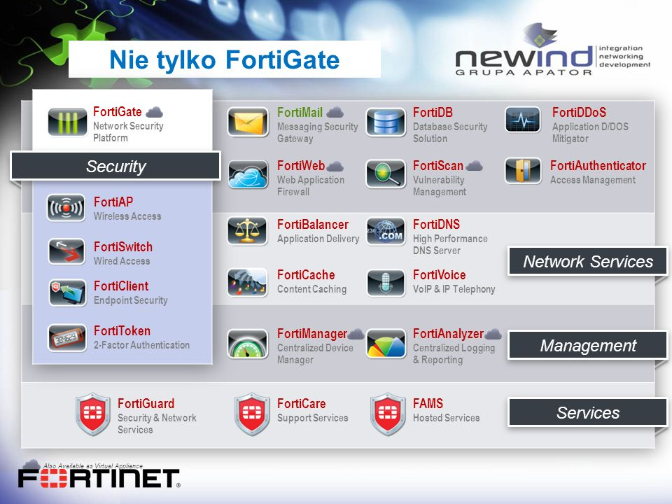 Nie tylko FortiGate Security Network Services Management Services