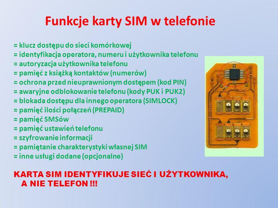 Funkcje karty SIM w telefonie