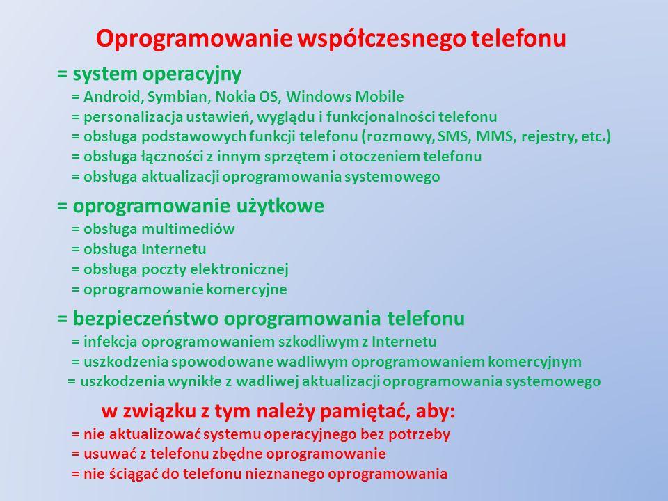 Oprogramowanie współczesnego telefonu