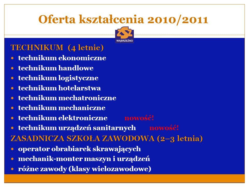 Oferta kształcenia 2010/2011 TECHNIKUM (4 letnie)