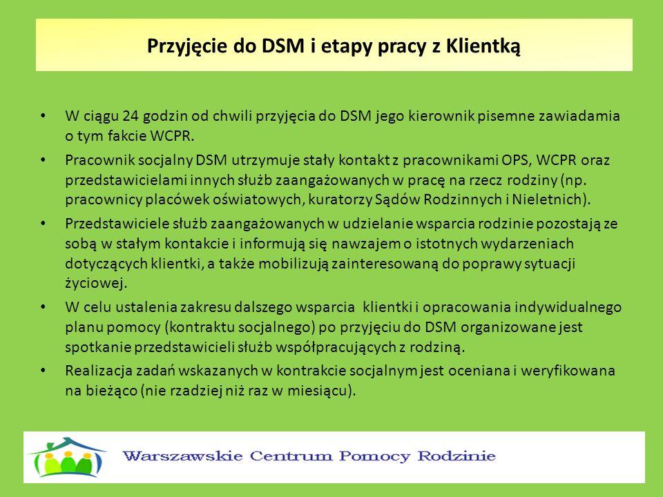 Przyjęcie do DSM i etapy pracy z Klientką
