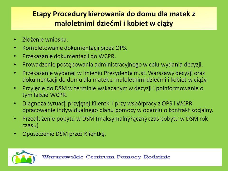 Etapy Procedury kierowania do domu dla matek z małoletnimi dziećmi i kobiet w ciąży