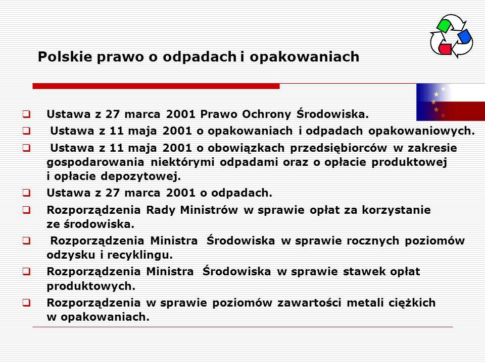 Polskie prawo o odpadach i opakowaniach