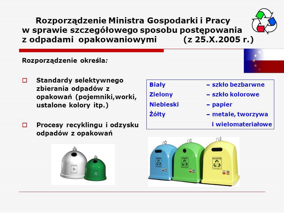 Rozporządzenie Ministra Gospodarki i Pracy w sprawie szczegółowego sposobu postępowania z odpadami opakowaniowymi (z 25.X.2005 r.)