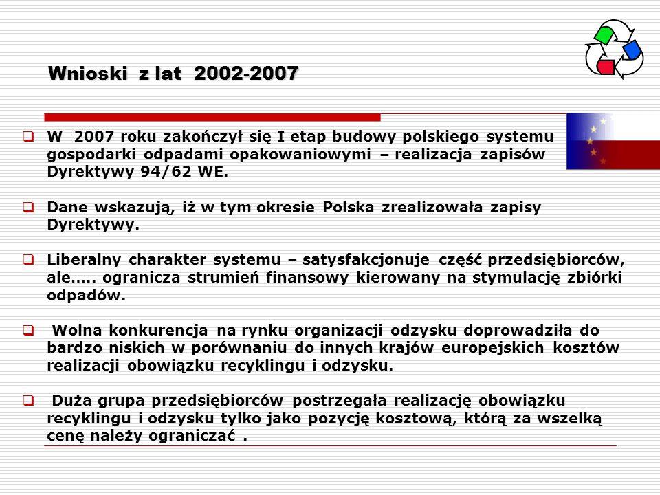 Wnioski z lat 2002-2007