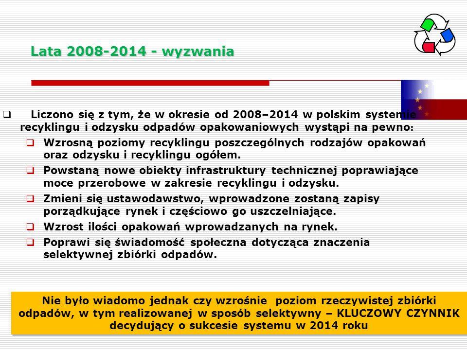 Lata 2008-2014 - wyzwania