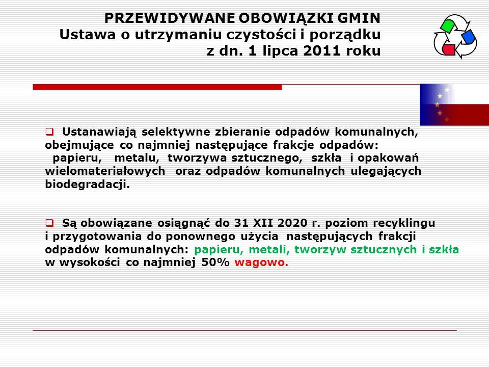 PRZEWIDYWANE OBOWIĄZKI GMIN Ustawa o utrzymaniu czystości i porządku z dn. 1 lipca 2011 roku