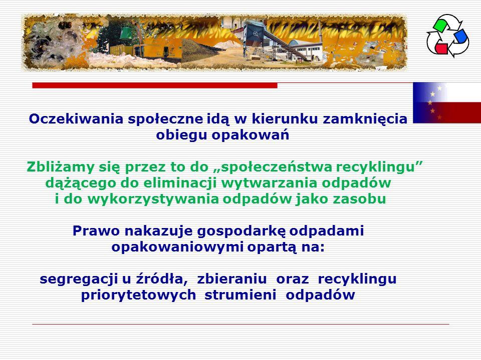 """Oczekiwania społeczne idą w kierunku zamknięcia obiegu opakowań Zbliżamy się przez to do """"społeczeństwa recyklingu dążącego do eliminacji wytwarzania odpadów i do wykorzystywania odpadów jako zasobu Prawo nakazuje gospodarkę odpadami opakowaniowymi opartą na: segregacji u źródła, zbieraniu oraz recyklingu priorytetowych strumieni odpadów"""