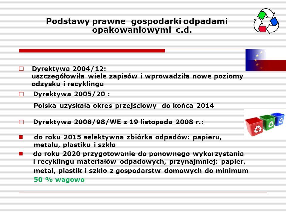 Podstawy prawne gospodarki odpadami opakowaniowymi c.d.