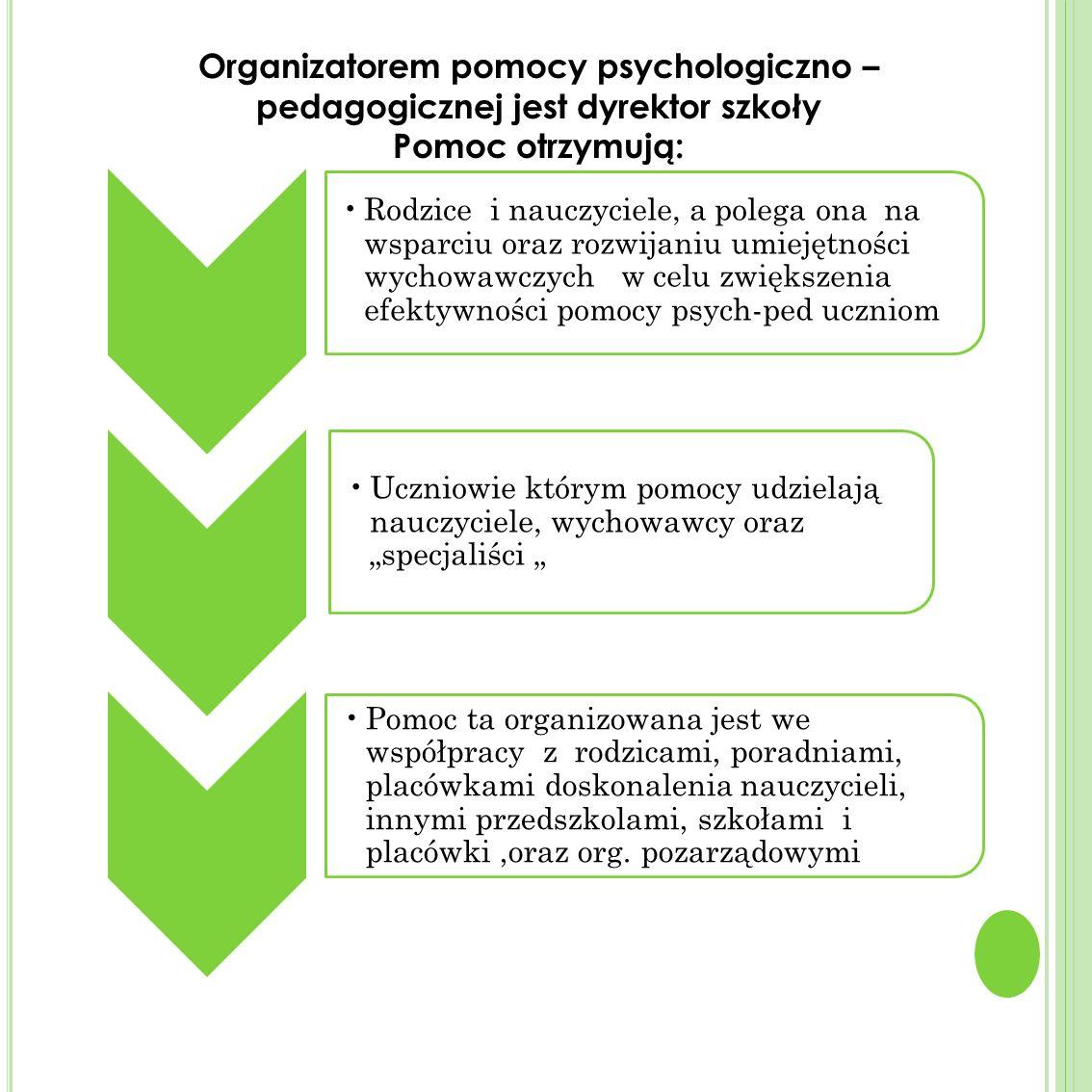 Organizatorem pomocy psychologiczno –pedagogicznej jest dyrektor szkoły