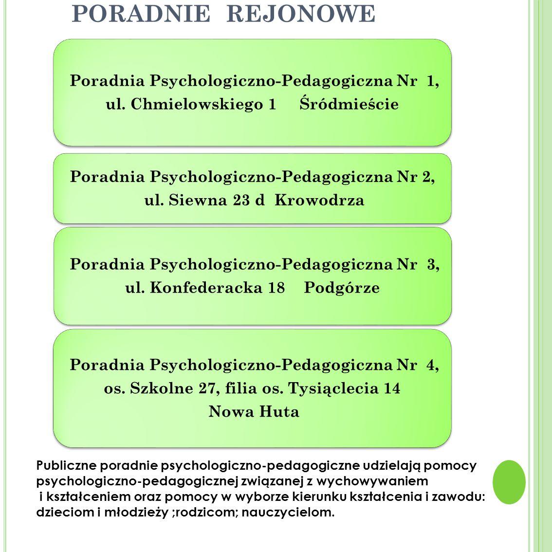 PORADNIE REJONOWE Poradnia Psychologiczno-Pedagogiczna Nr 1,