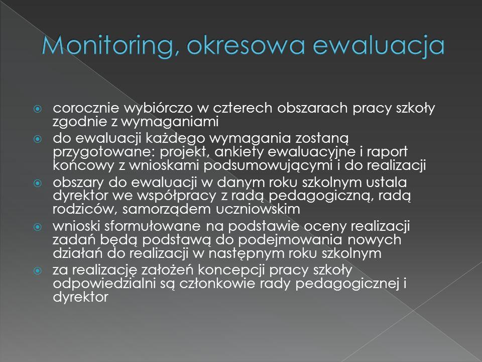 Monitoring, okresowa ewaluacja