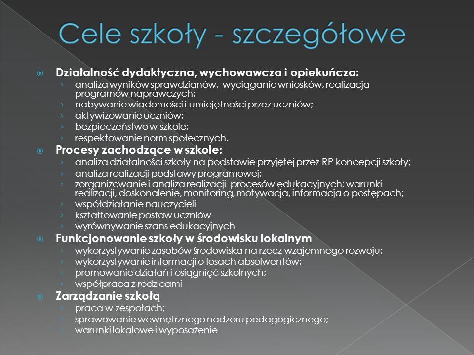 Cele szkoły - szczegółowe