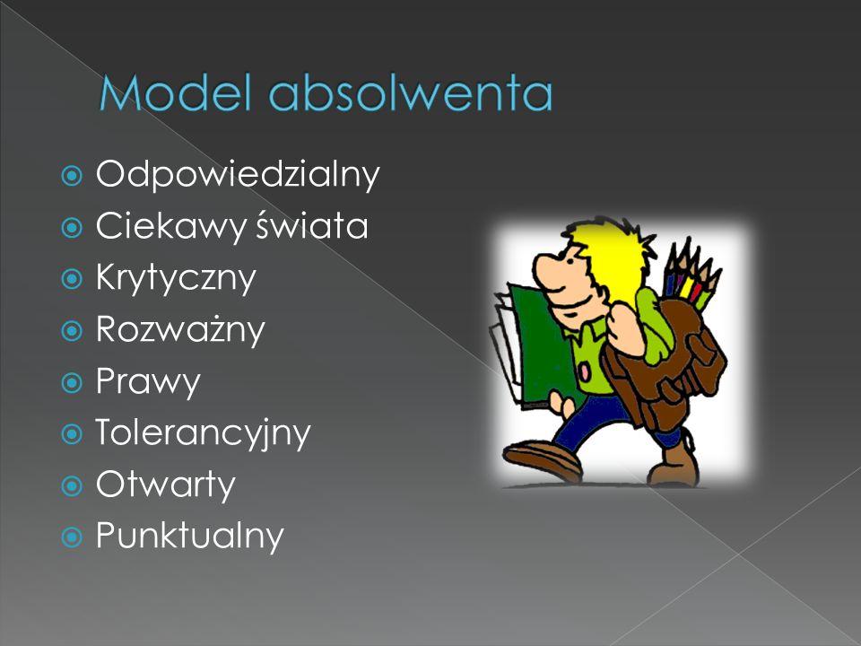 Model absolwenta Odpowiedzialny Ciekawy świata Krytyczny Rozważny