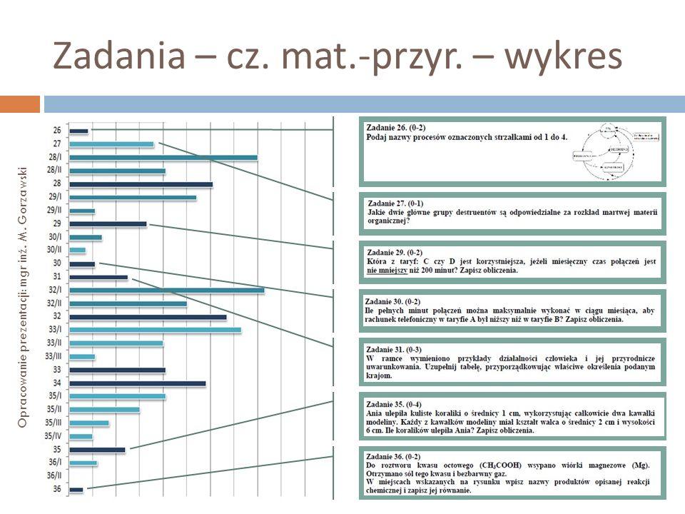 Zadania – cz. mat.-przyr. – wykres