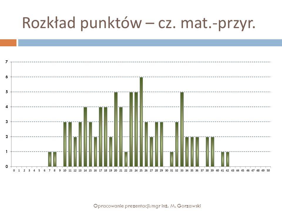 Rozkład punktów – cz. mat.-przyr.