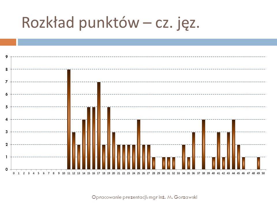 Rozkład punktów – cz. jęz.