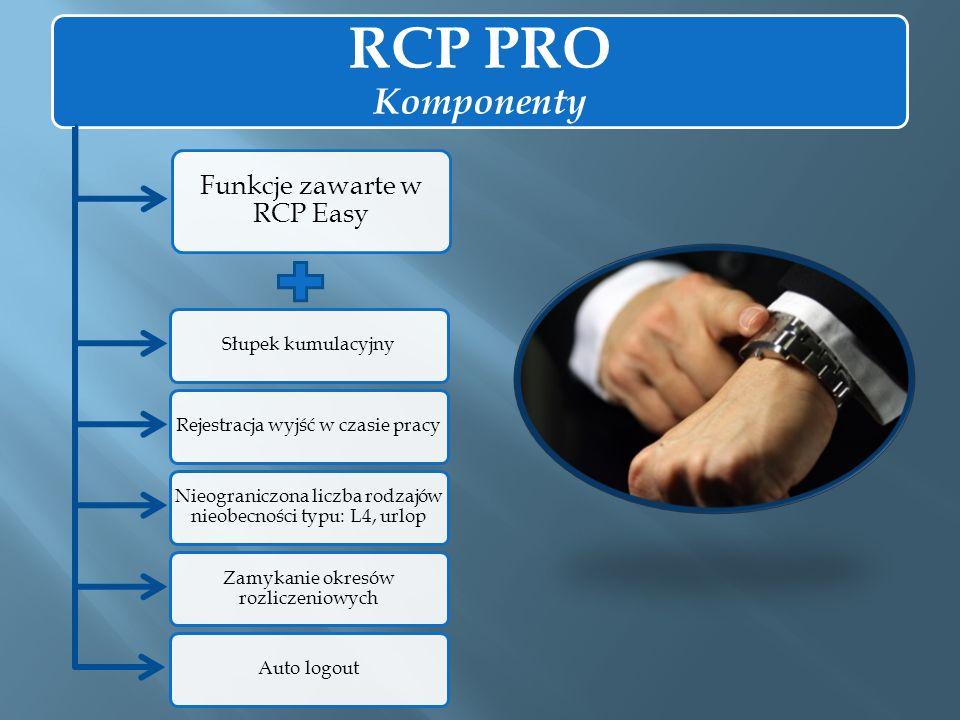 RCP PRO Komponenty Funkcje zawarte w RCP Easy Słupek kumulacyjny