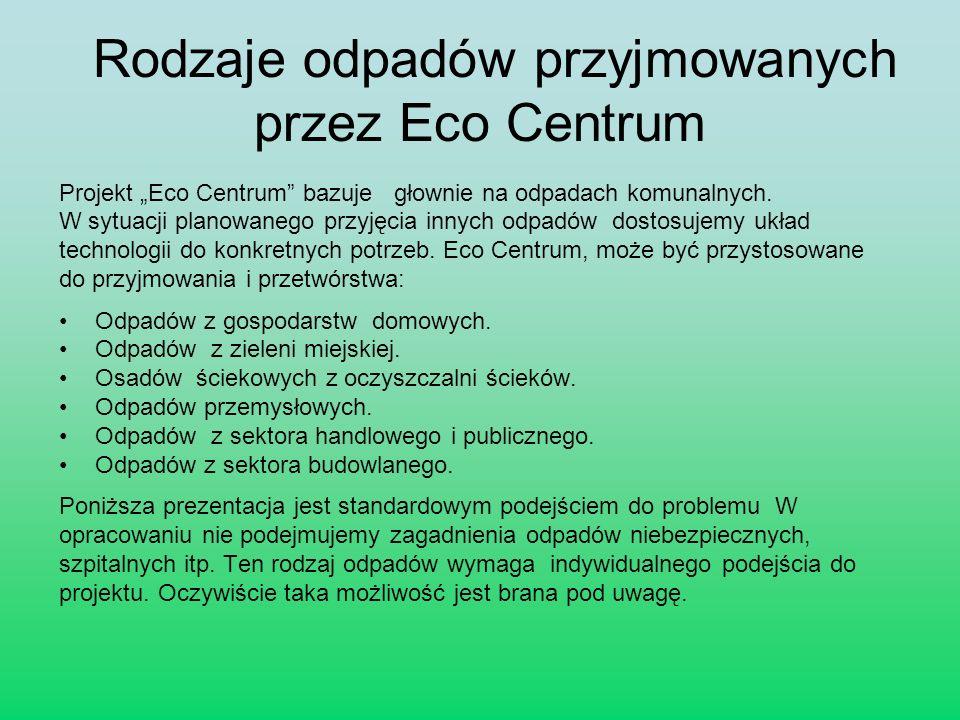 Rodzaje odpadów przyjmowanych przez Eco Centrum