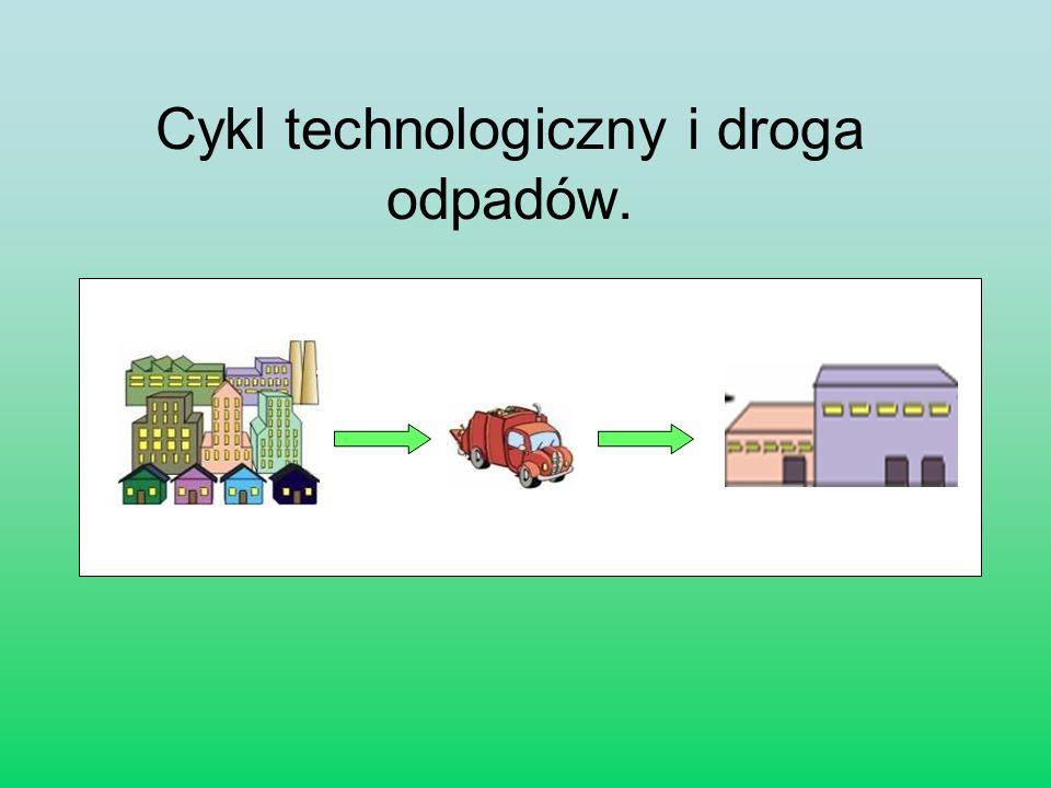Cykl technologiczny i droga odpadów.