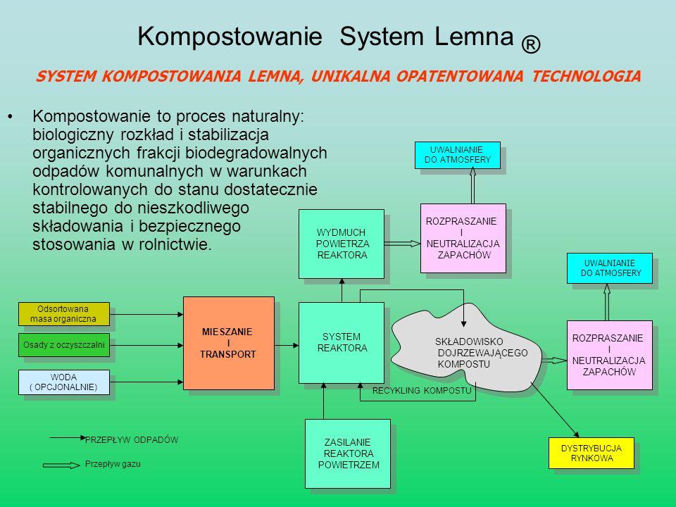 Kompostowanie System Lemna ®