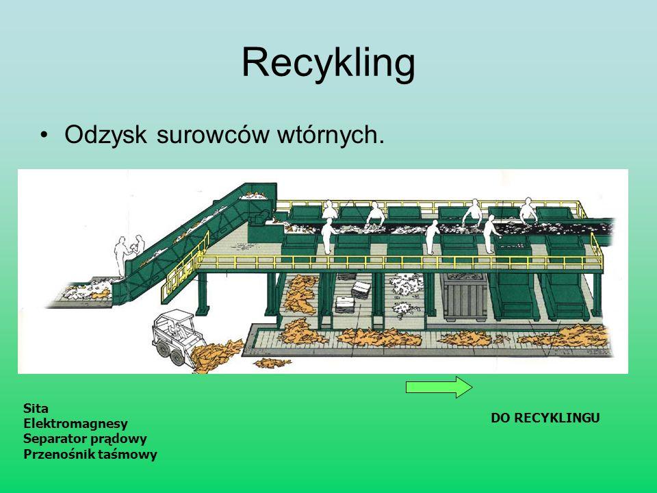 Recykling Odzysk surowców wtórnych. Sita Elektromagnesy DO RECYKLINGU
