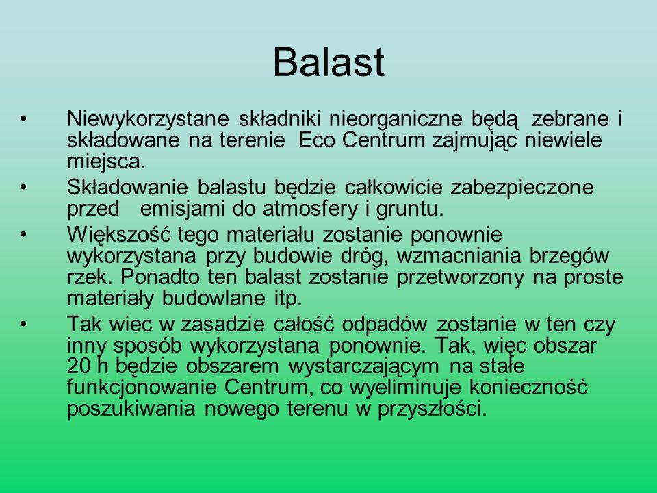 Balast Niewykorzystane składniki nieorganiczne będą zebrane i składowane na terenie Eco Centrum zajmując niewiele miejsca.