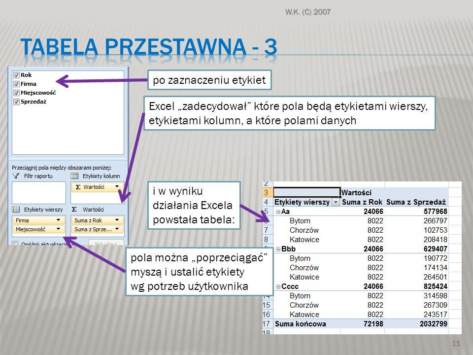 tabela przestawna - 3 po zaznaczeniu etykiet