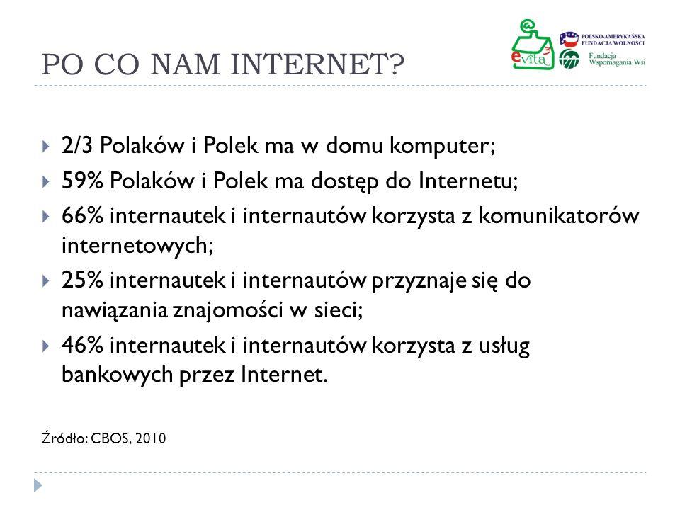 PO CO NAM INTERNET 2/3 Polaków i Polek ma w domu komputer;