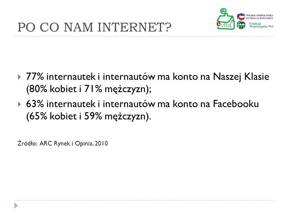 PO CO NAM INTERNET 77% internautek i internautów ma konto na Naszej Klasie (80% kobiet i 71% mężczyzn);