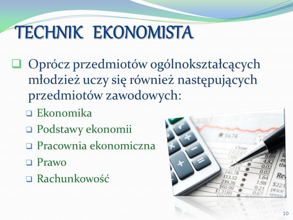 TECHNIK EKONOMISTA Oprócz przedmiotów ogólnokształcących młodzież uczy się również następujących przedmiotów zawodowych: