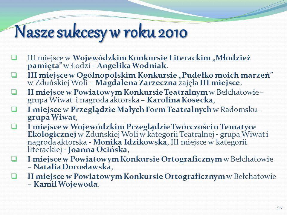 """Nasze sukcesy w roku 2010 III miejsce w Wojewódzkim Konkursie Literackim """"Młodzież pamięta w Łodzi - Angelika Wodniak."""