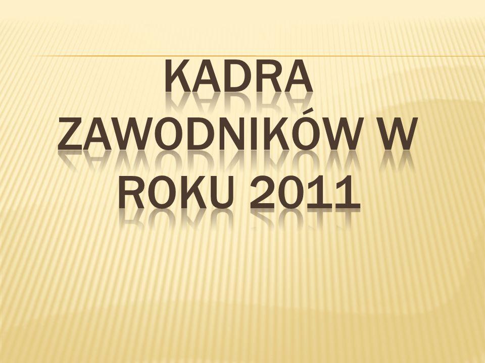 Kadra zawodników w roku 2011