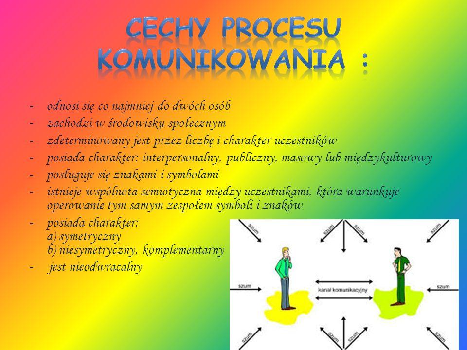 Cechy procesu komunikowania :
