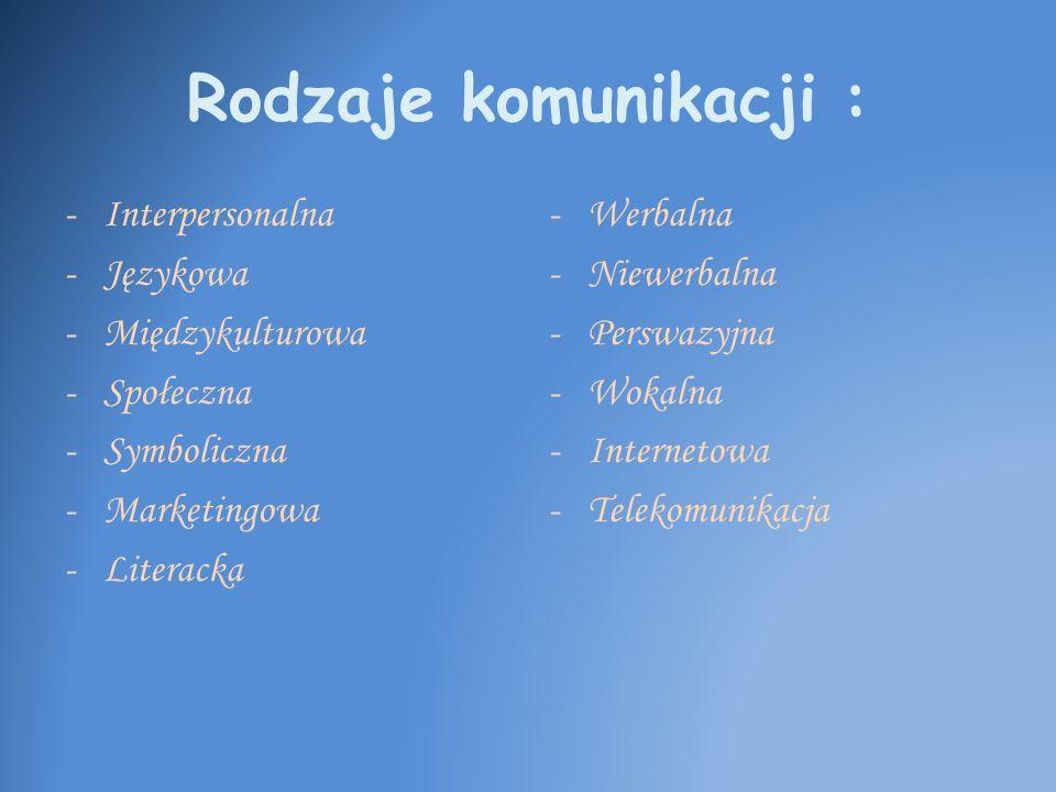 Rodzaje komunikacji : Interpersonalna Językowa Międzykulturowa
