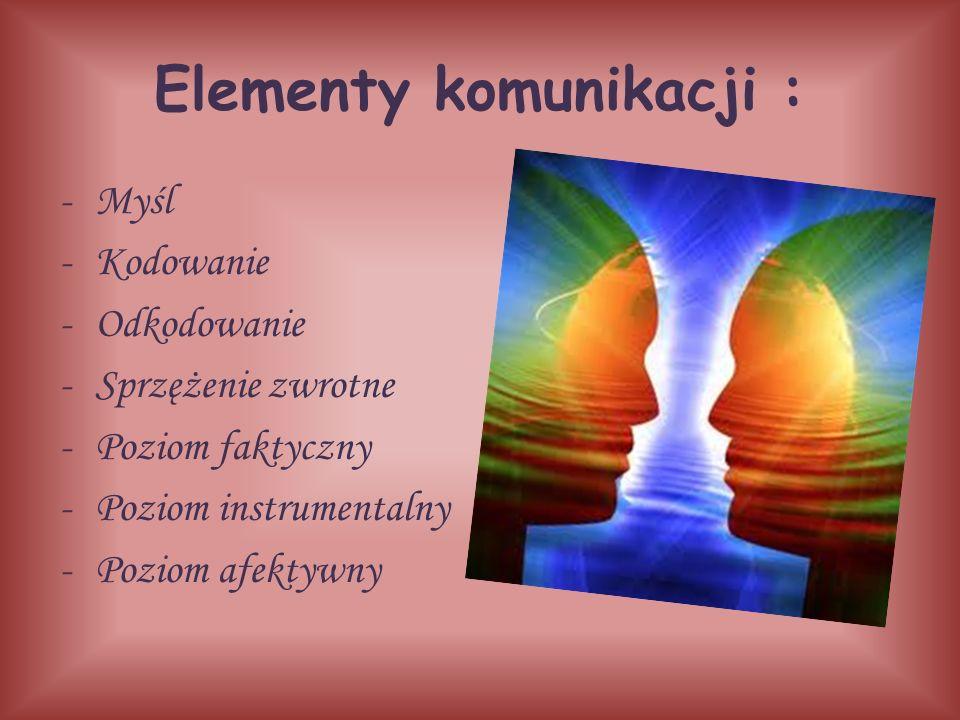 Elementy komunikacji :