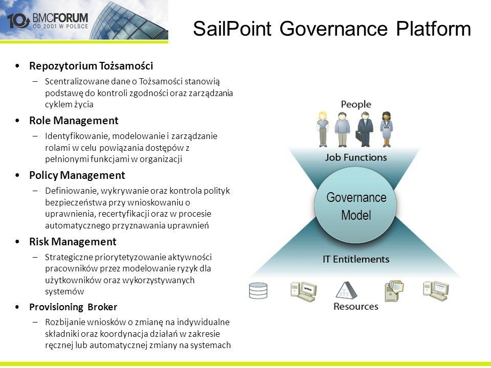 SailPoint Governance Platform