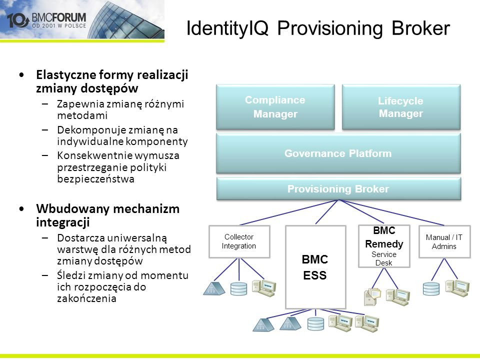 IdentityIQ Provisioning Broker