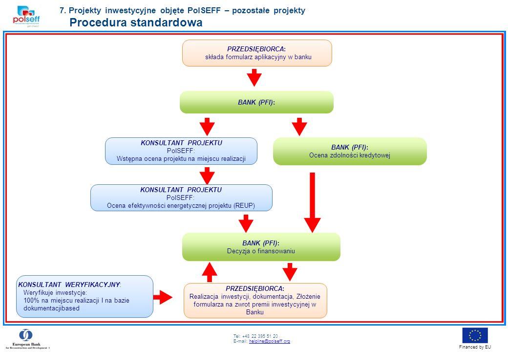 Procedura standardowa
